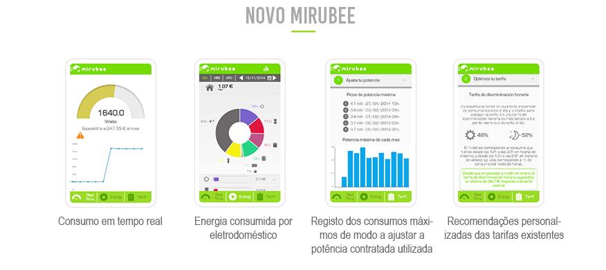 Novo Mirubee